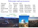 telescopes and spectrometers