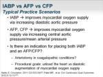iabp vs afp vs cfp typical practice scenarios