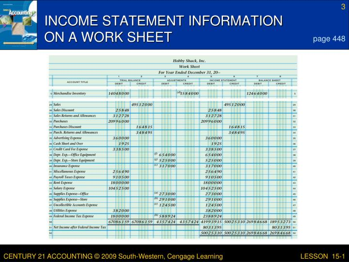statement of information