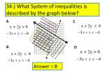 34 what system of inequalities is described by the graph below