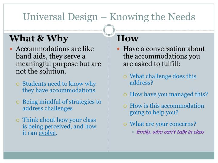 Universal Design – Knowing the Needs