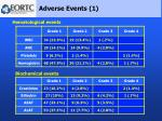 adverse events 1