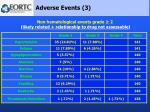 adverse events 3