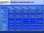baseline characteristics 1