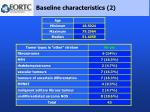 baseline characteristics 2
