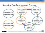 spending plan development process
