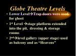 globe theatre levels