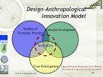 design anthropological innovation model