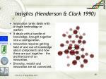 insights henderson clark 1990
