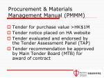 procurement materials management manual pmmm1