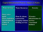 capital infrastructure projects impact on nodes