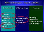 policy strategies impact on nodes