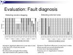 evaluation fault diagnosis