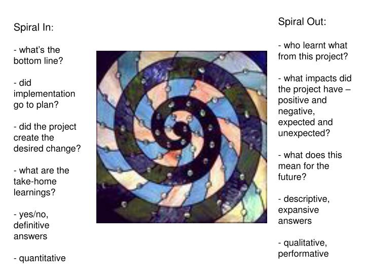 Spiral Out: