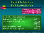 audit schedule for a bank reconciliation