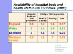 availability of hospital beds and health staff in uk countries 2003