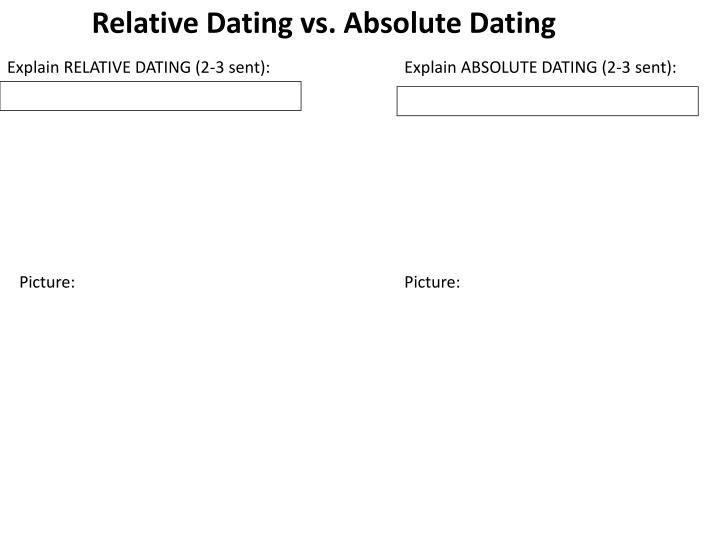describe the difference between relative dating and absolute dating