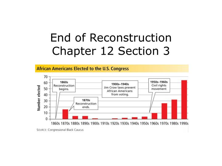 end of reconstruction chapter 12 section 3 n.