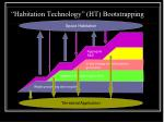 habitation technology ht bootstrapping