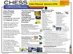 cyber physical systems cps