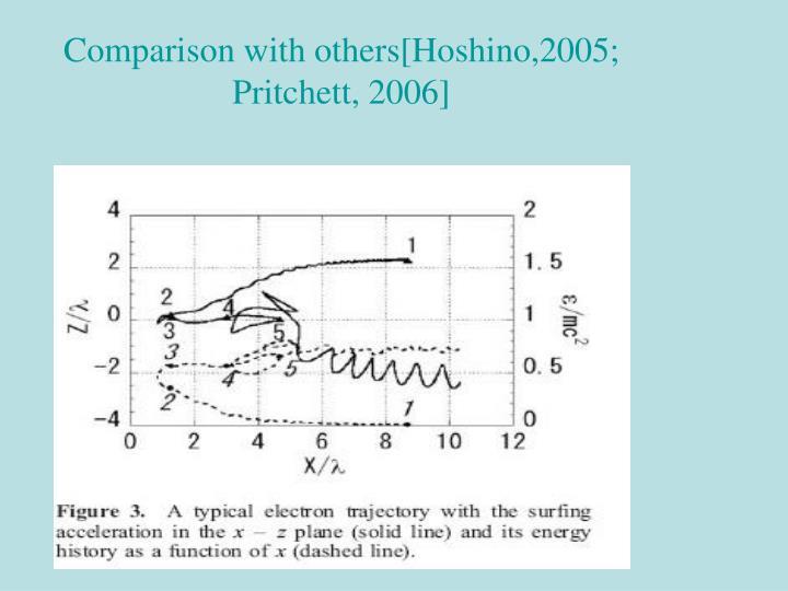 Comparison with others[Hoshino,2005; Pritchett, 2006]