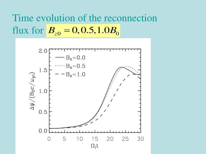 Time evolution of the reconnection  flux for