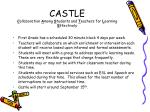 castle c ollaboration a mong s tudents and t eachers for l earning e ffectively
