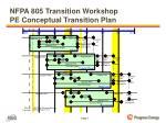 nfpa 805 transition workshop pe conceptual transition plan