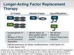longer acting factor replacement therapy