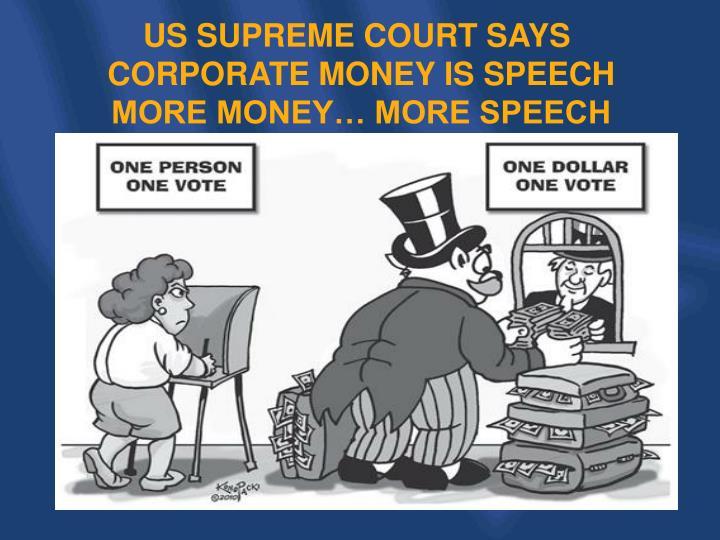 US SUPREME COURT SAYS