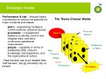 strategic model
