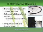 ci 710 theory of operation