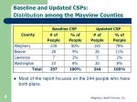 baseline and updated csps distribution among the mayview counties