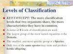 levels of classification