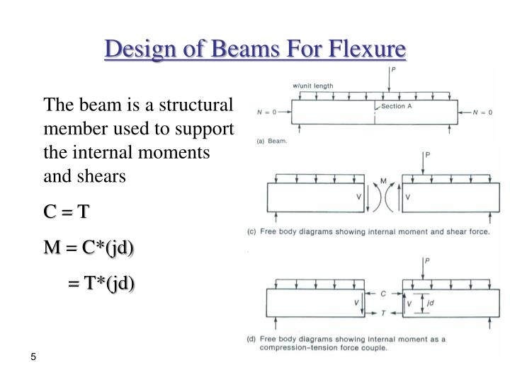 Design of Beams For Flexure