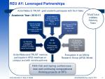 reu ay leveraged partnerships