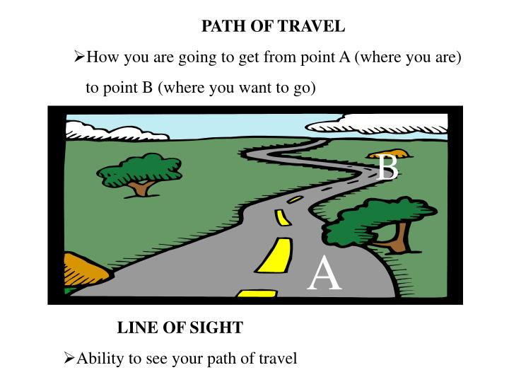 PATH OF TRAVEL