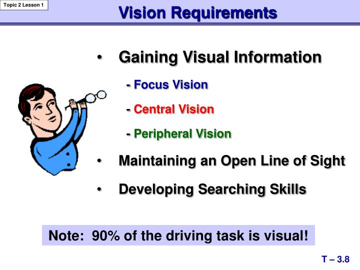 Vision Requirements