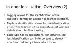 in door localization overview 2