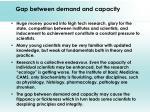gap between demand and capacity