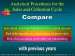 analytical procedures for the sales and collection cycle1