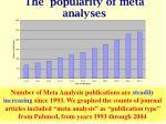 the popularity of meta analyses
