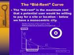 the bid rent curve