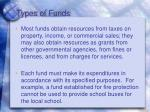 types of funds2
