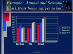 example annual and seasonal black bear home ranges in km 2