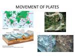 movement of plates