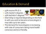 education demand
