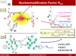 nuclearmodification factor r aa1