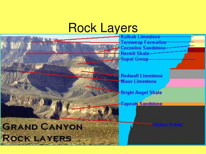 rock layers n.