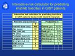 interactive risk calculator for predicting imatinib toxicities in gist patients
